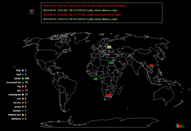 Yet Another IP Attack Map