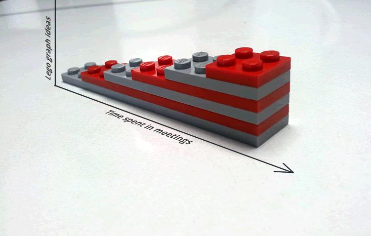 Lego Graphs